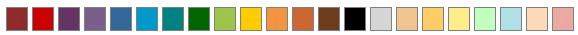 Lebenslauf Deckblatt in 20 Farben